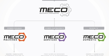 MECO presents its new website