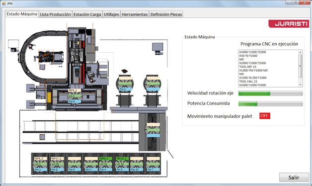 Nueva generación de software supervisor para gestión integral de la producción de JUARISTI