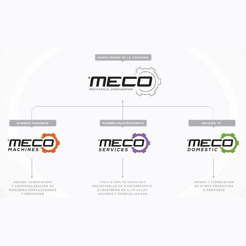 MECO presenta su nueva web